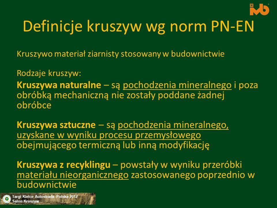 Targi Kielce Autostrada Polska 2012 Salon Kruszyw Definicje kruszyw wg norm PN-EN Kruszywo materiał ziarnisty stosowany w budownictwie Rodzaje kruszyw
