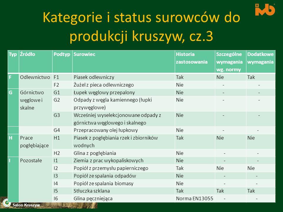 Targi Kielce Autostrada Polska 2012 Salon Kruszyw Surowce pierwotne A.1.