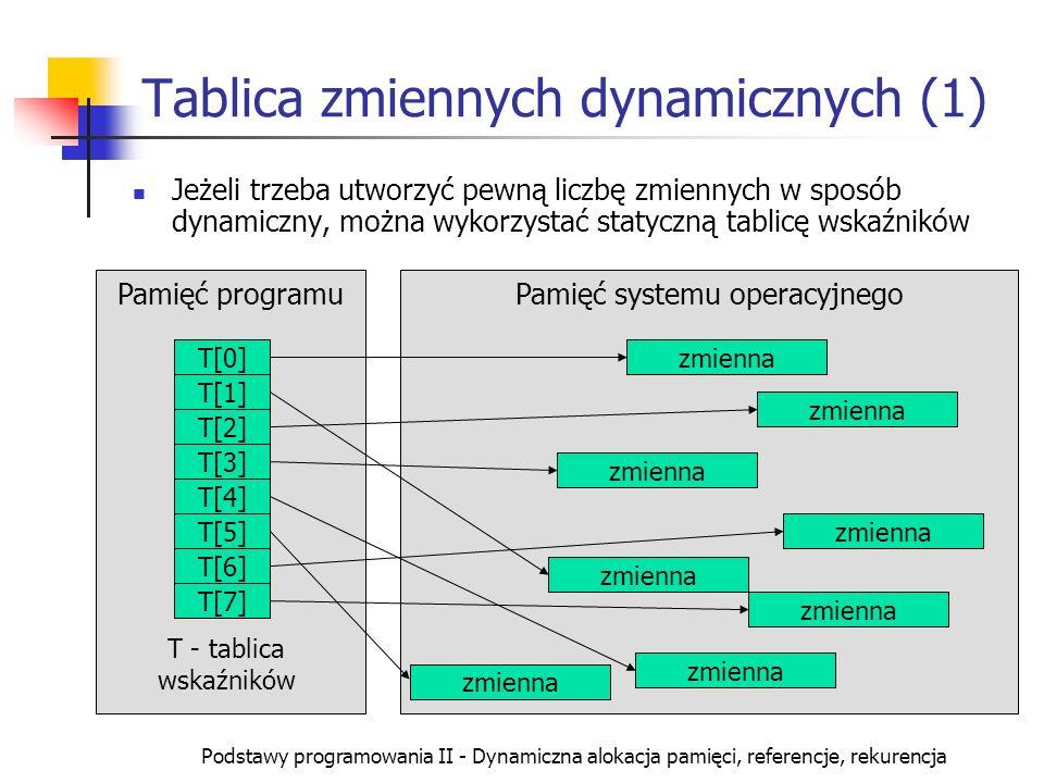 Podstawy programowania II - Dynamiczna alokacja pamięci, referencje, rekurencja Pamięć systemu operacyjnegoPamięć programu Tablica zmiennych dynamiczn