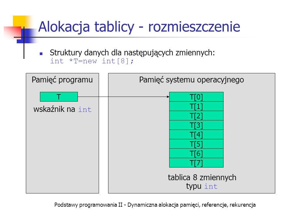 Podstawy programowania II - Dynamiczna alokacja pamięci, referencje, rekurencja Alokacja tablicy - rozmieszczenie Struktury danych dla następujących z