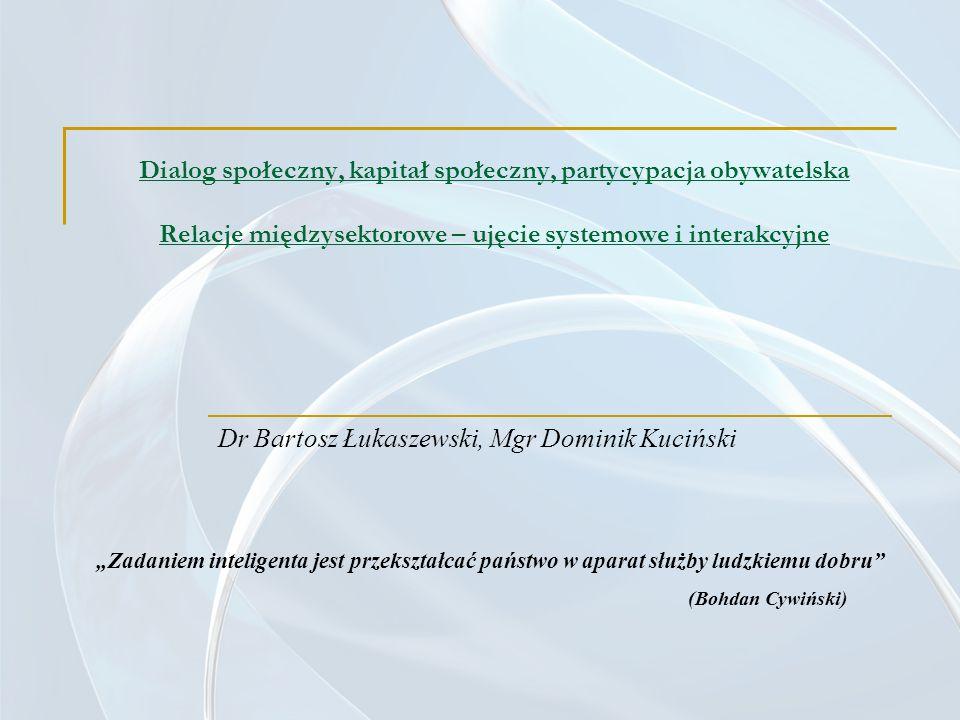 FUNDAMENTY DIALOGU Podstawy prawne Zrozumienie i zaufanie Niezależność i równowaga stron dialogu Transparentna i precyzyjna komunikacja Rozgraniczenie zakresu działania stron dialogu Wspólnie podzielany system wartości Relacje międzysektorowe oparte są o stosunki: formalne (instytucjonalne/proceduralne, czynniki systemowe) nieformalne interakcje (nastawienie mentalne, czynniki interakcyjne) Struktura powyższych relacji wymaga odniesienia do płaszczyzny wartości i norm Podzielane wartości włączone w praktykę działania tworzą standardy