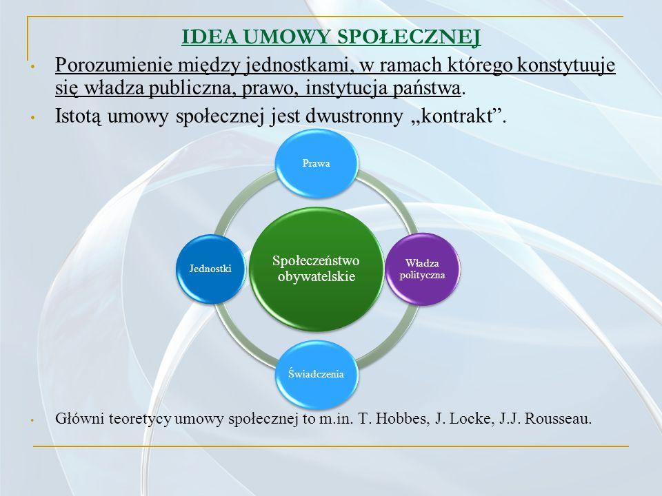 IDEA UMOWY SPOŁECZNEJ Porozumienie między jednostkami, w ramach którego konstytuuje się władza publiczna, prawo, instytucja państwa. Istotą umowy społ