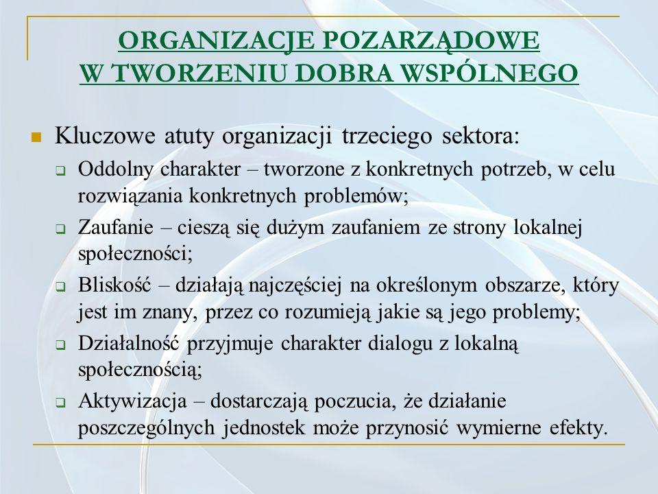 SYSTEMOWE UJĘCIE ORGANIZACJI (T.