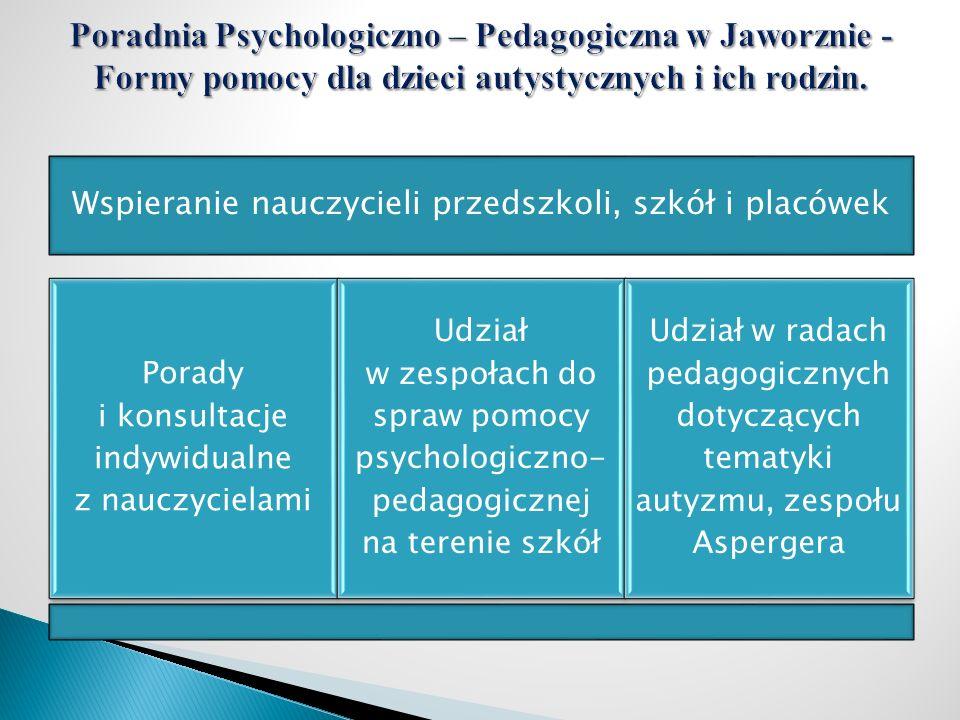 Wspieranie nauczycieli przedszkoli, szkół i placówek Porady i konsultacje indywidualne z nauczycielami Udział w zespołach do spraw pomocy psychologicz