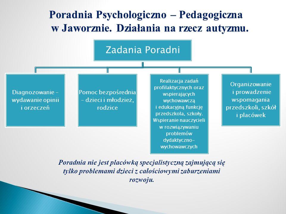 Poradnia Psychologiczno – Pedagogiczna w Jaworznie. Działania na rzecz autyzmu. Zadania Poradni Diagnozowanie – wydawanie opinii i orzeczeń Pomoc bezp