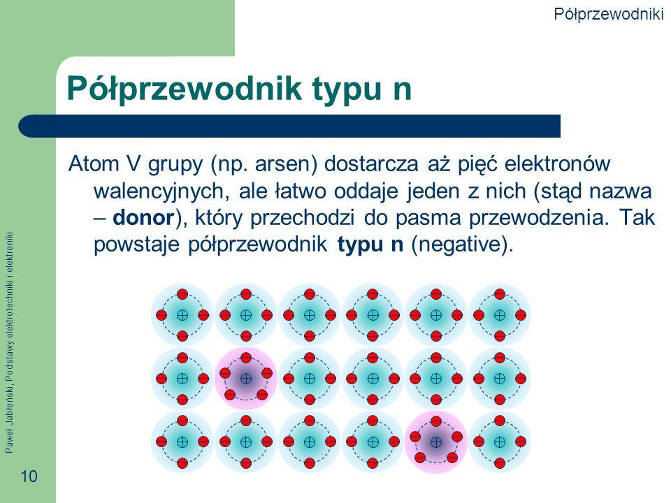 Paweł Jabłoński, Podstawy elektrotechniki i elektroniki 10 Półprzewodnik typu n Atom V grupy (np.
