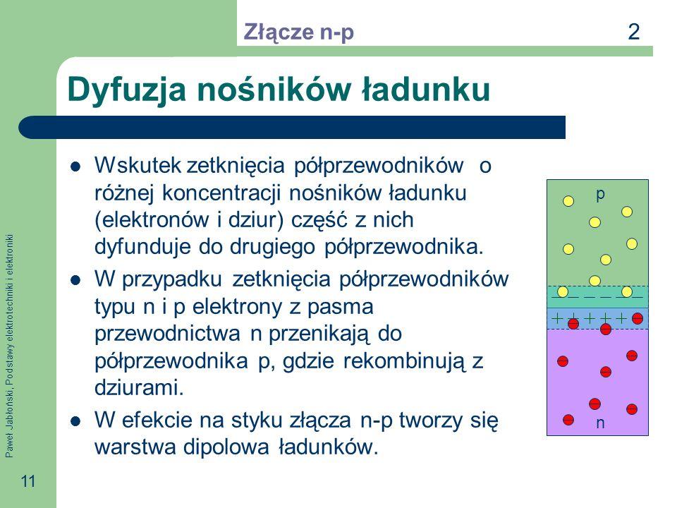 Paweł Jabłoński, Podstawy elektrotechniki i elektroniki 11 Dyfuzja nośników ładunku Wskutek zetknięcia półprzewodników o różnej koncentracji nośników ładunku (elektronów i dziur) część z nich dyfunduje do drugiego półprzewodnika.