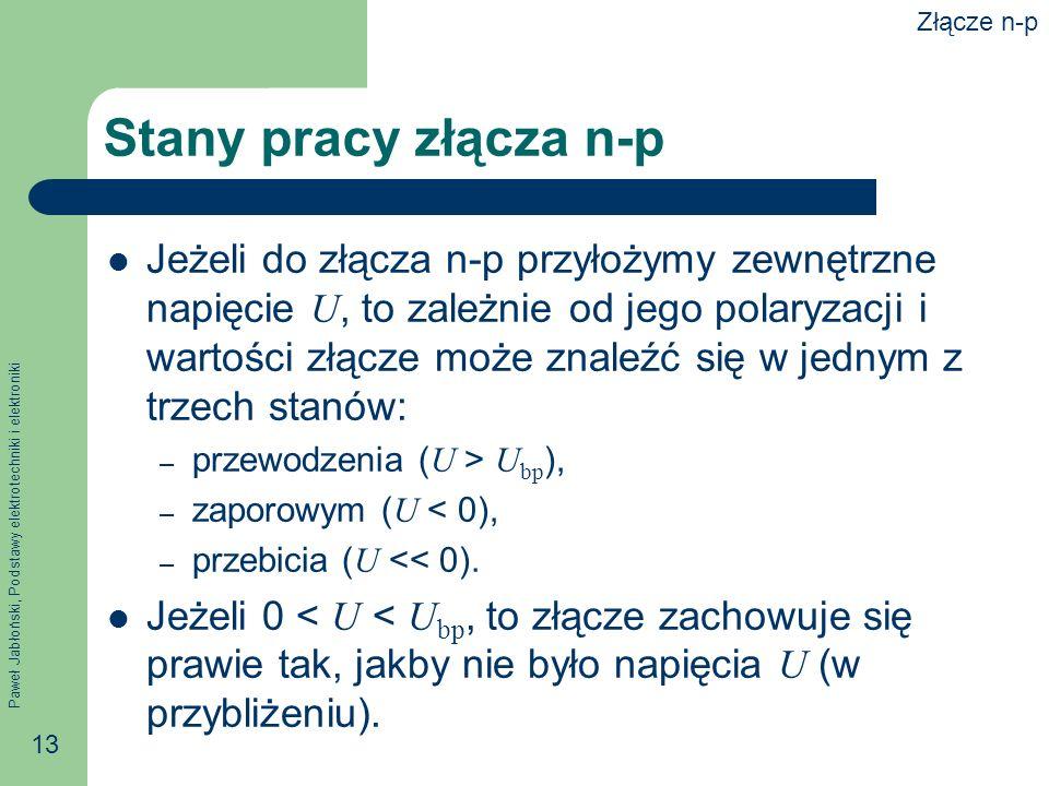 Paweł Jabłoński, Podstawy elektrotechniki i elektroniki 13 Stany pracy złącza n-p Jeżeli do złącza n-p przyłożymy zewnętrzne napięcie U, to zależnie od jego polaryzacji i wartości złącze może znaleźć się w jednym z trzech stanów: – przewodzenia ( U > U bp ), – zaporowym ( U < 0), – przebicia ( U << 0).