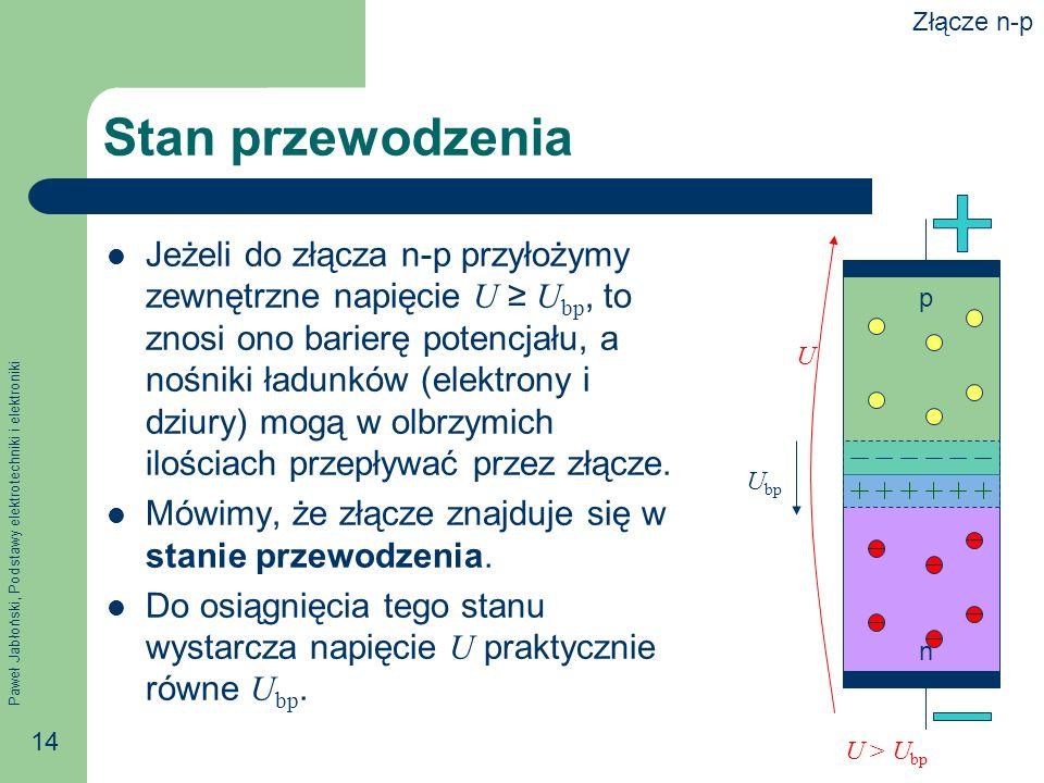 Paweł Jabłoński, Podstawy elektrotechniki i elektroniki 14 Stan przewodzenia Jeżeli do złącza n-p przyłożymy zewnętrzne napięcie U U bp, to znosi ono barierę potencjału, a nośniki ładunków (elektrony i dziury) mogą w olbrzymich ilościach przepływać przez złącze.