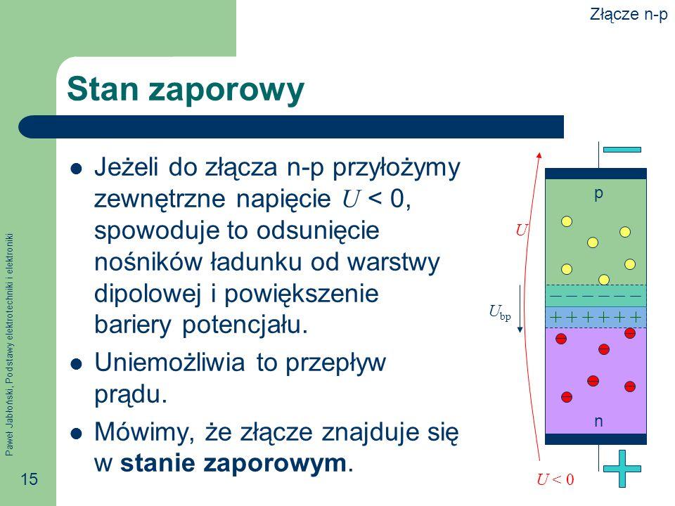 Paweł Jabłoński, Podstawy elektrotechniki i elektroniki 15 Stan zaporowy Jeżeli do złącza n-p przyłożymy zewnętrzne napięcie U < 0, spowoduje to odsunięcie nośników ładunku od warstwy dipolowej i powiększenie bariery potencjału.