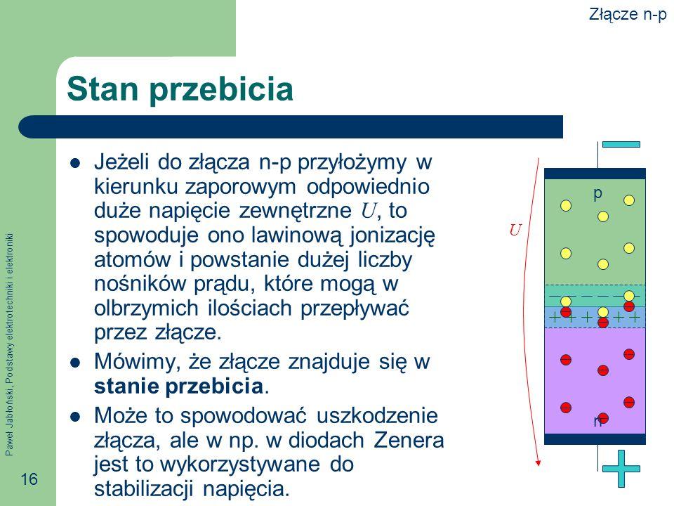 Paweł Jabłoński, Podstawy elektrotechniki i elektroniki 16 Stan przebicia Jeżeli do złącza n-p przyłożymy w kierunku zaporowym odpowiednio duże napięcie zewnętrzne U, to spowoduje ono lawinową jonizację atomów i powstanie dużej liczby nośników prądu, które mogą w olbrzymich ilościach przepływać przez złącze.