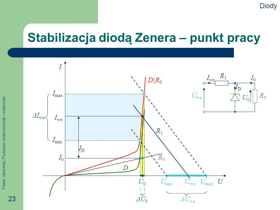 Paweł Jabłoński, Podstawy elektrotechniki i elektroniki 23 ΔI we I we U0U0 U we I U Stabilizacja diodą Zenera – punkt pracy R0R0 I we I0I0 I0I0 U we R1R1 U0U0 R0R0 IDID ΔU0ΔU0 D D||R 0 U min I min U max I max ΔU we R1R1 IDID Diody