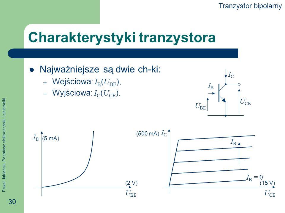 Paweł Jabłoński, Podstawy elektrotechniki i elektroniki 30 U CE ICIC I B = 0 (500 mA) (15 V) IBIB Charakterystyki tranzystora Najważniejsze są dwie ch-ki: – Wejściowa: I B ( U BE ), – Wyjściowa: I C ( U CE ).