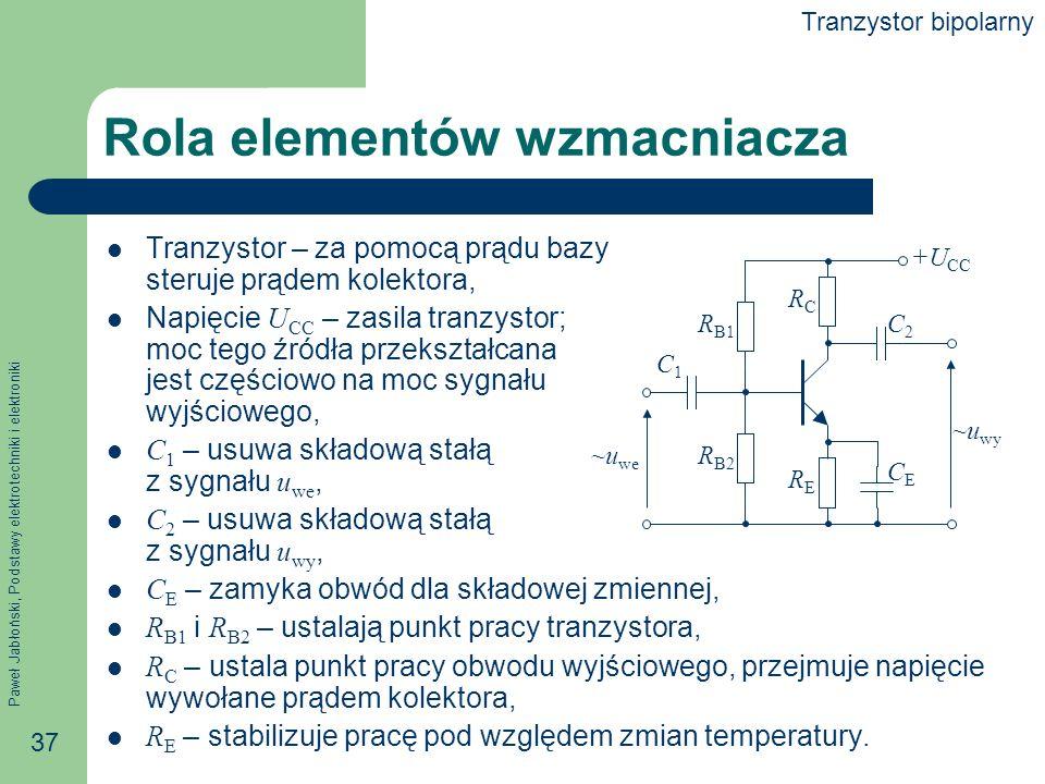 Paweł Jabłoński, Podstawy elektrotechniki i elektroniki 37 Rola elementów wzmacniacza Tranzystor – za pomocą prądu bazy steruje prądem kolektora, Napięcie U CC – zasila tranzystor; moc tego źródła przekształcana jest częściowo na moc sygnału wyjściowego, C 1 – usuwa składową stałą z sygnału u we, C 2 – usuwa składową stałą z sygnału u wy, C E – zamyka obwód dla składowej zmiennej, R B1 i R B2 – ustalają punkt pracy tranzystora, R C – ustala punkt pracy obwodu wyjściowego, przejmuje napięcie wywołane prądem kolektora, R E – stabilizuje pracę pod względem zmian temperatury.