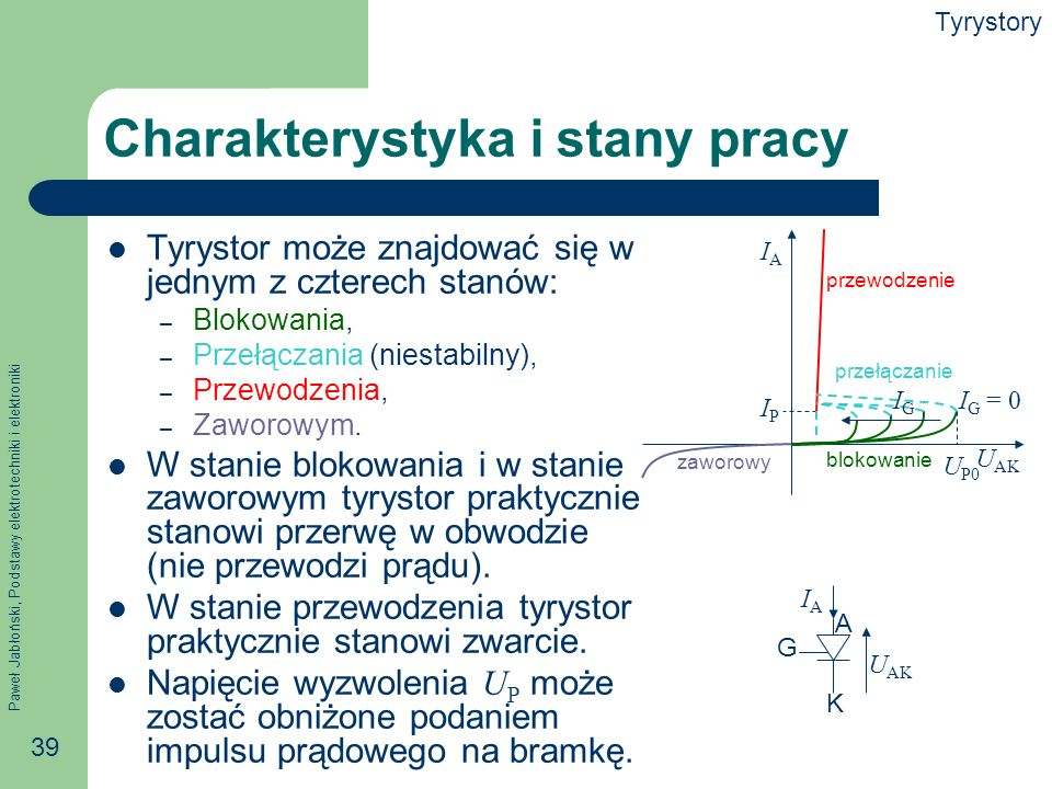 Paweł Jabłoński, Podstawy elektrotechniki i elektroniki 39 Charakterystyka i stany pracy Tyrystor może znajdować się w jednym z czterech stanów: – Blokowania, – Przełączania (niestabilny), – Przewodzenia, – Zaworowym.