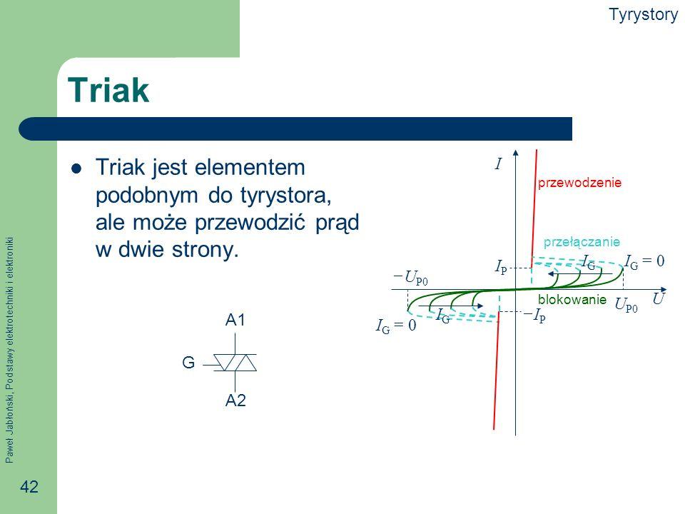 Paweł Jabłoński, Podstawy elektrotechniki i elektroniki 42 Triak Triak jest elementem podobnym do tyrystora, ale może przewodzić prąd w dwie strony.