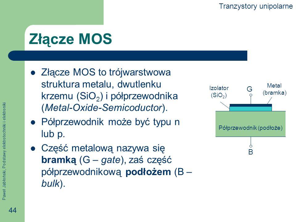 Paweł Jabłoński, Podstawy elektrotechniki i elektroniki 44 Złącze MOS Złącze MOS to trójwarstwowa struktura metalu, dwutlenku krzemu (SiO 2 ) i półprzewodnika (Metal-Oxide-Semicoductor).