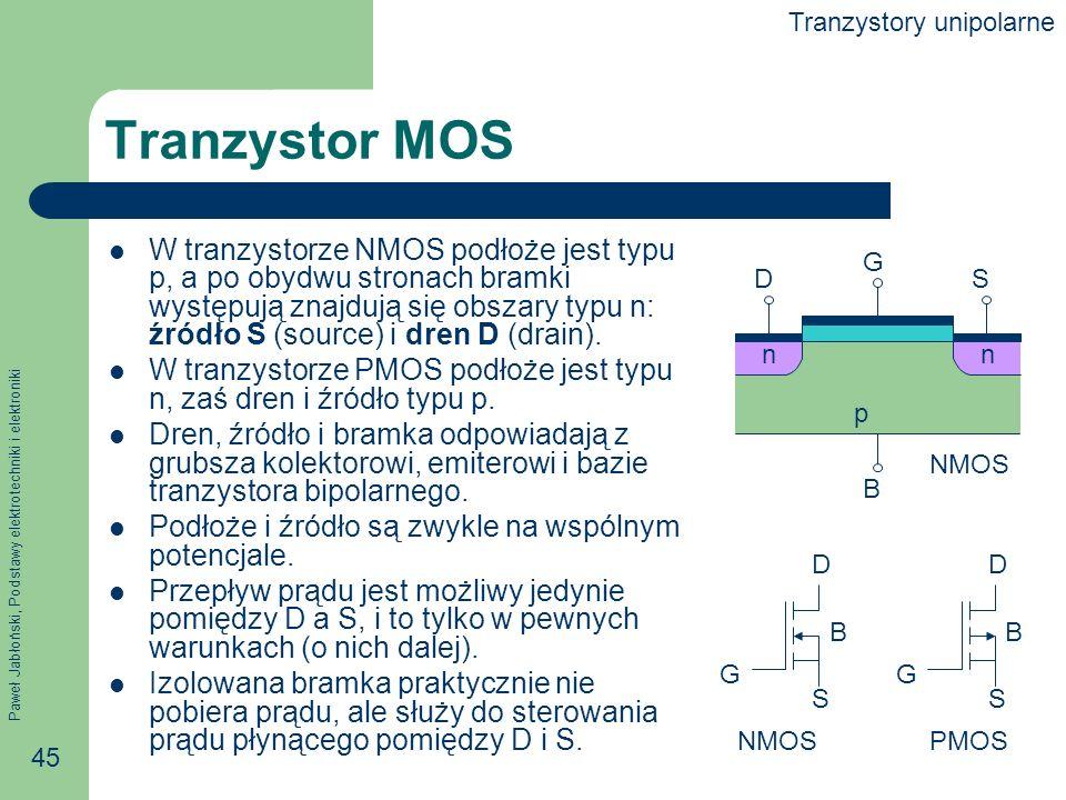 Paweł Jabłoński, Podstawy elektrotechniki i elektroniki 45 Tranzystor MOS W tranzystorze NMOS podłoże jest typu p, a po obydwu stronach bramki występują znajdują się obszary typu n: źródło S (source) i dren D (drain).