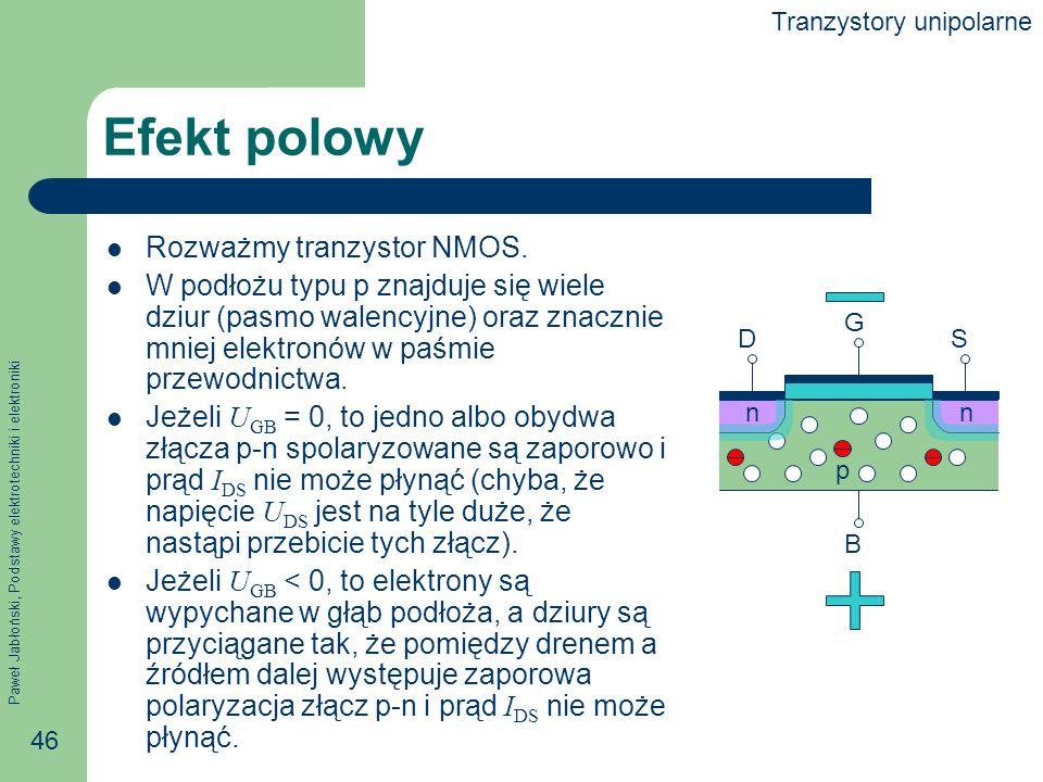 Paweł Jabłoński, Podstawy elektrotechniki i elektroniki 46 G B DS p nn Efekt polowy Rozważmy tranzystor NMOS.