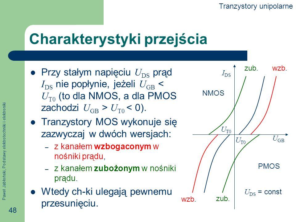 Paweł Jabłoński, Podstawy elektrotechniki i elektroniki 48 Charakterystyki przejścia Przy stałym napięciu U DS prąd I DS nie popłynie, jeżeli U GB U T0 < 0).