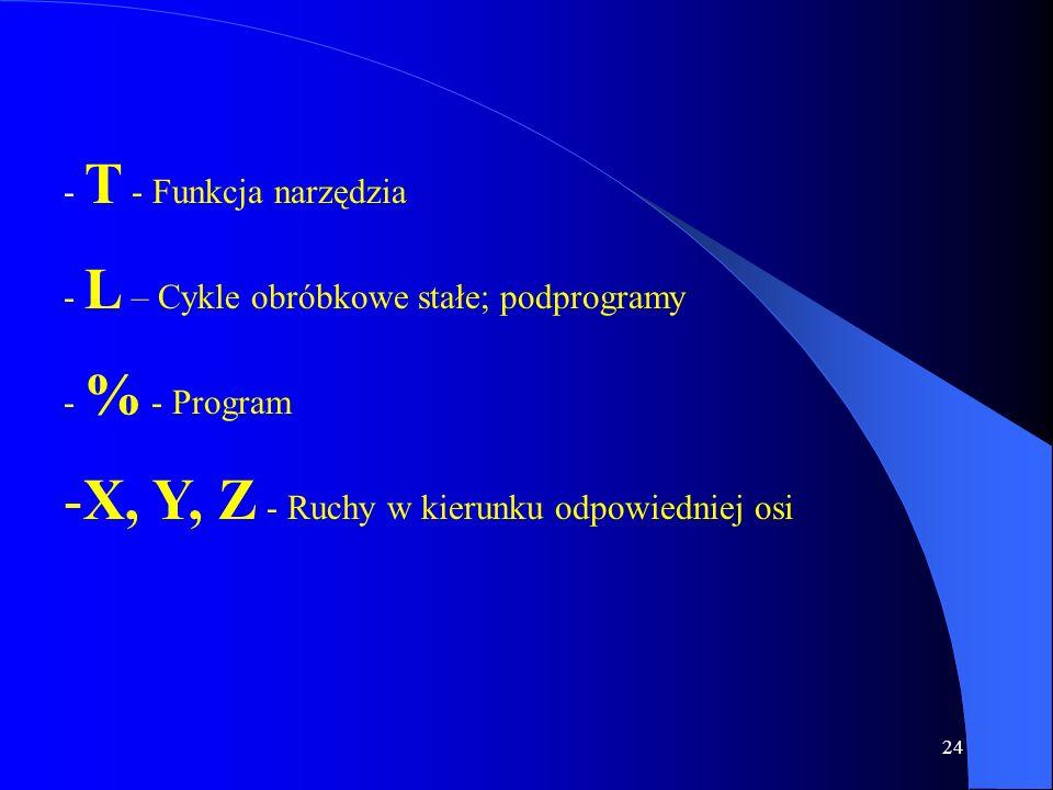 23 - I - Parametr interpolacji w osi X - J -Parametr interpolacji w osi Y - K - Parametr interpolacji w osi Z (lub skok gwintu) - M -Funkcje pomocnicz