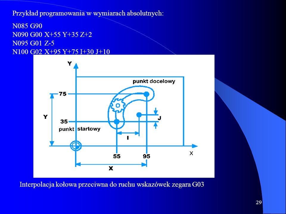 28 Z pośród funkcji przygotowawczych szczegółowego wyjaśnienia wymagają: G02,G03 - funkcje te włączają interpolator kołowy i powodują ruch narzędzia p
