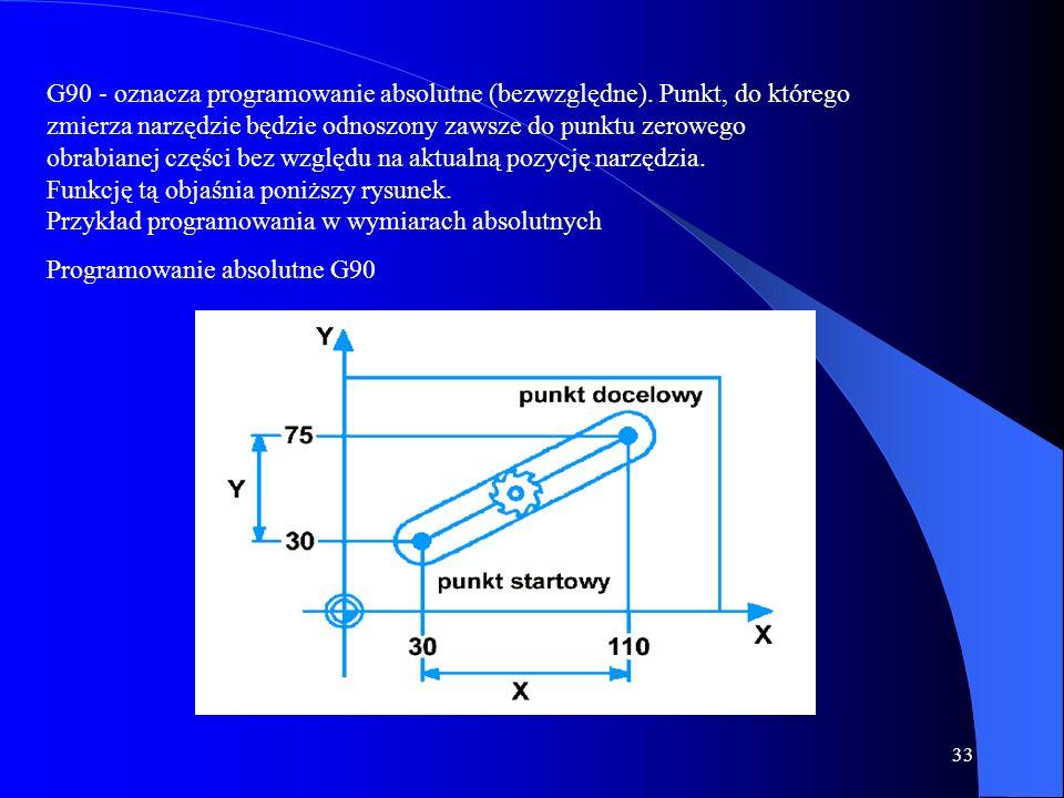 32 G40, G41, G42 - są to funkcje kompensujące zmianę promienia narzędzia (inny promień niż założony w programie). Na podstawie podanych wartości korek