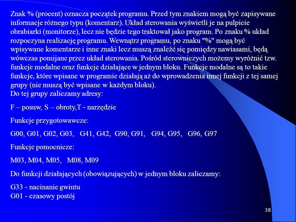37 Plus Minus Początek programu Koniec bloku Początek danych pomijanych przez układ sterowania Koniec danych pomijanych przez układ sterowania