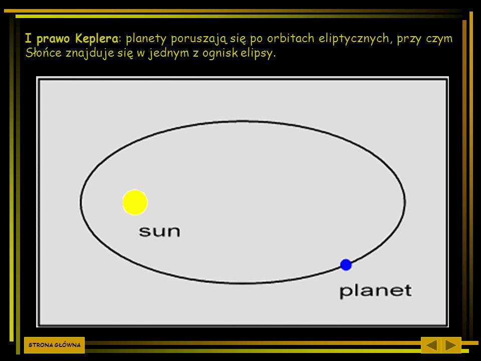 I prawo Keplera: planety poruszają się po orbitach eliptycznych, przy czym Słońce znajduje się w jednym z ognisk elipsy. STRONA GŁÓWNA