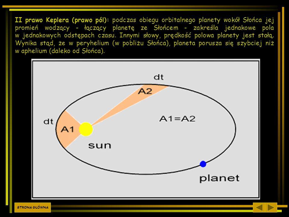 II prawo Keplera (prawo pól): podczas obiegu orbitalnego planety wokół Słońca jej promień wodzący - łączący planetę ze Słońcem - zakreśla jednakowe po
