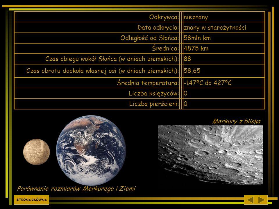 Odkrywca:nieznany Data odkrycia:znany w starożytności Odległość od Słońca:58mln km Średnica:4875 km Czas obiegu wokół Słońca (w dniach ziemskich):88 C