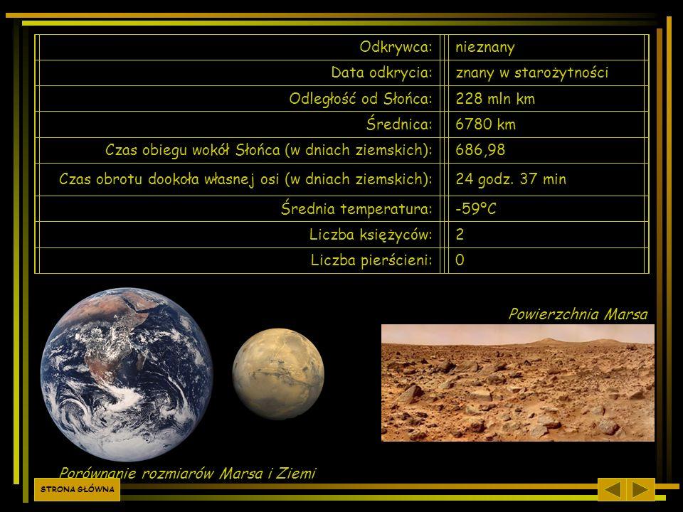 Odkrywca:nieznany Data odkrycia:znany w starożytności Odległość od Słońca:228 mln km Średnica:6780 km Czas obiegu wokół Słońca (w dniach ziemskich):68
