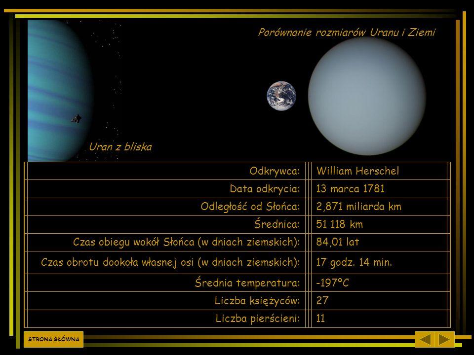 Odkrywca:William Herschel Data odkrycia:13 marca 1781 Odległość od Słońca:2,871 miliarda km Średnica:51 118 km Czas obiegu wokół Słońca (w dniach ziem