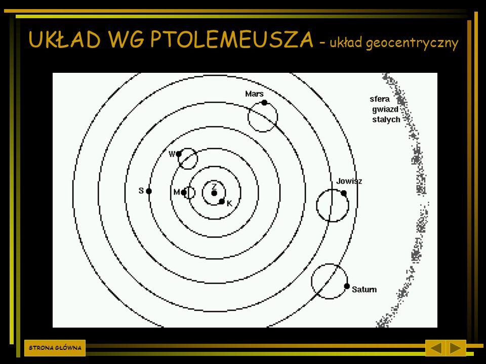 UKŁAD WG PTOLEMEUSZA – układ geocentryczny STRONA GŁÓWNA