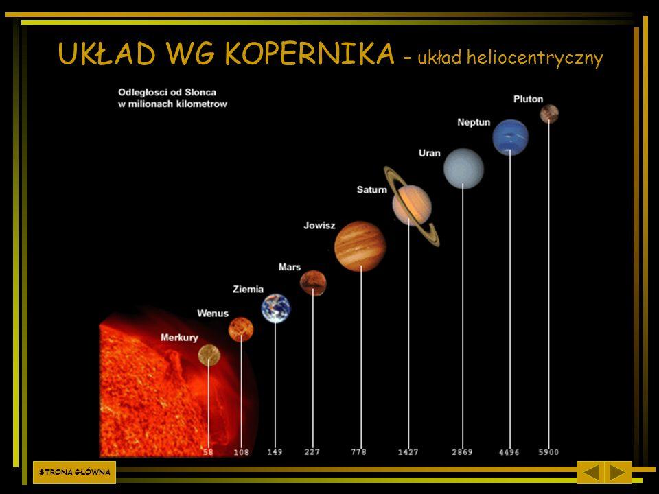 UKŁAD WG KOPERNIKA – układ heliocentryczny STRONA GŁÓWNA