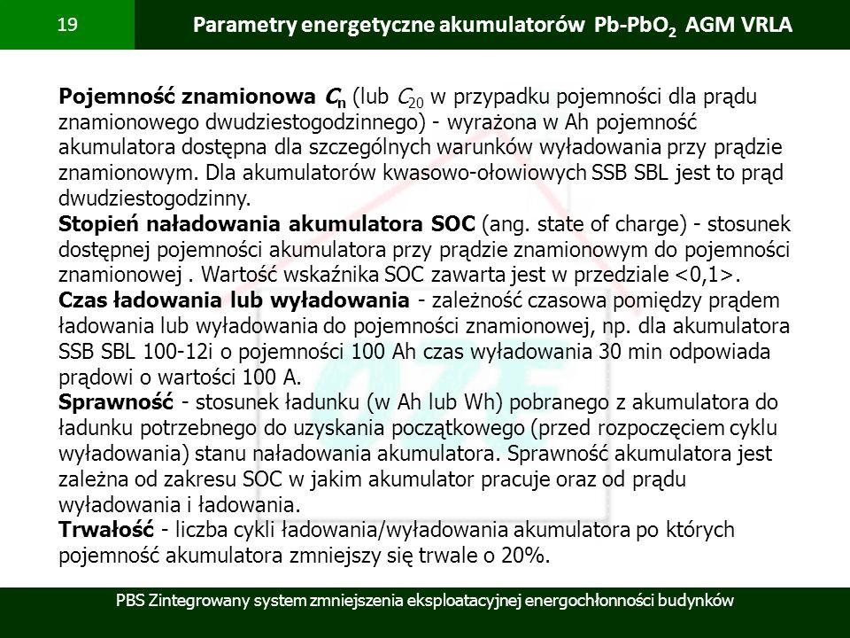 PBS Zintegrowany system zmniejszenia eksploatacyjnej energochłonności budynków 19 Parametry energetyczne akumulatorów Pb-PbO 2 AGM VRLA Pojemność znam