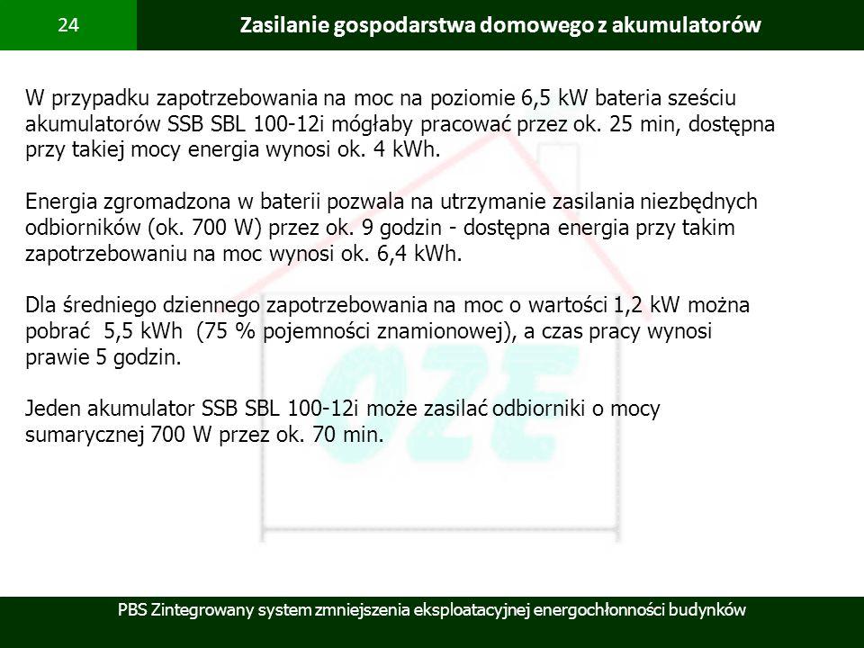 PBS Zintegrowany system zmniejszenia eksploatacyjnej energochłonności budynków 24 Zasilanie gospodarstwa domowego z akumulatorów W przypadku zapotrzeb