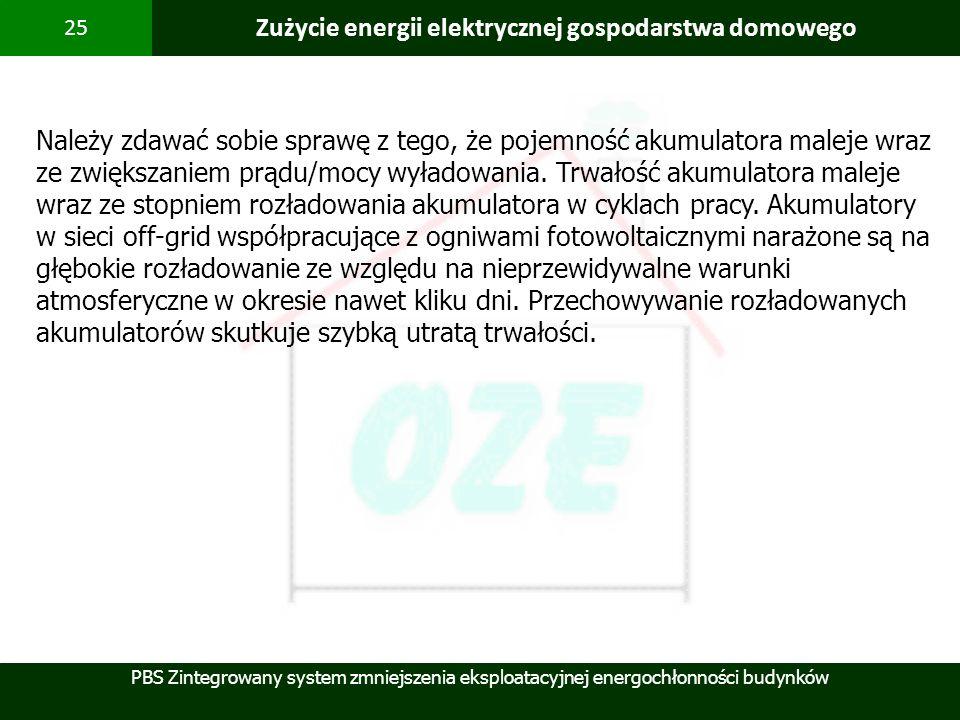 PBS Zintegrowany system zmniejszenia eksploatacyjnej energochłonności budynków 25 Zużycie energii elektrycznej gospodarstwa domowego Należy zdawać sob