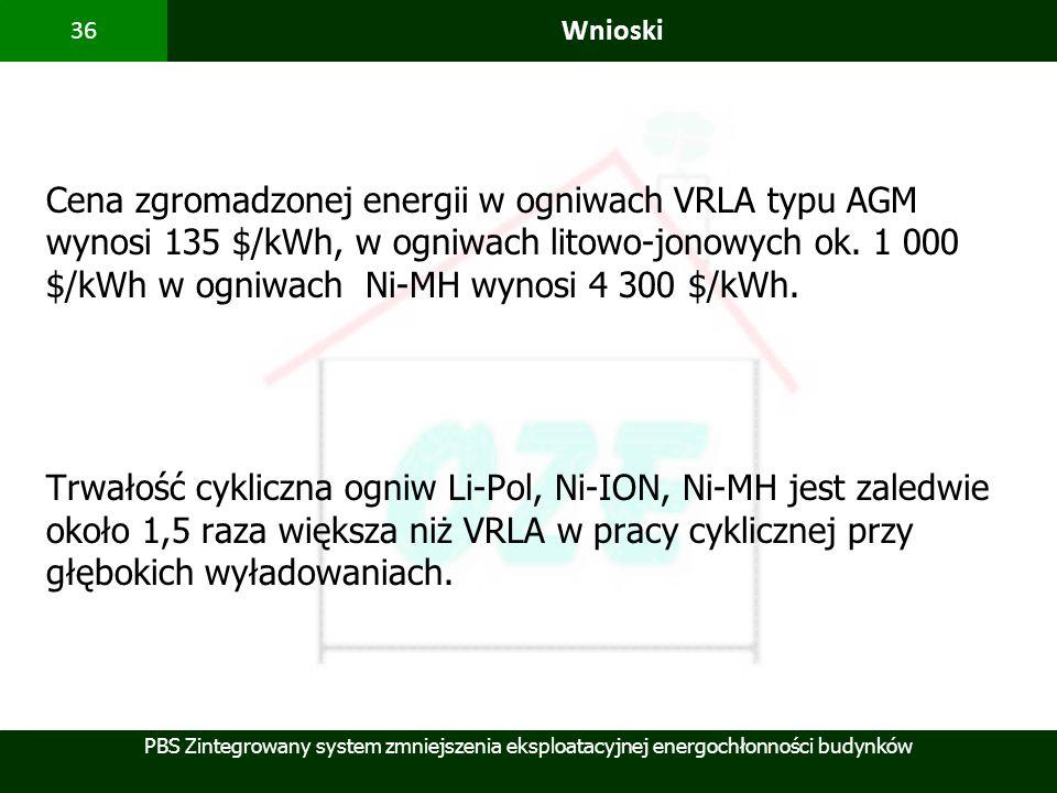 PBS Zintegrowany system zmniejszenia eksploatacyjnej energochłonności budynków 36 Wnioski Cena zgromadzonej energii w ogniwach VRLA typu AGM wynosi 13