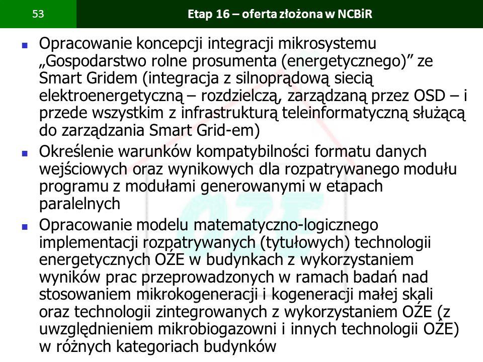 PBS Zintegrowany system zmniejszenia eksploatacyjnej energochłonności budynków 53 Etap 16 – oferta złożona w NCBiR Opracowanie koncepcji integracji mi