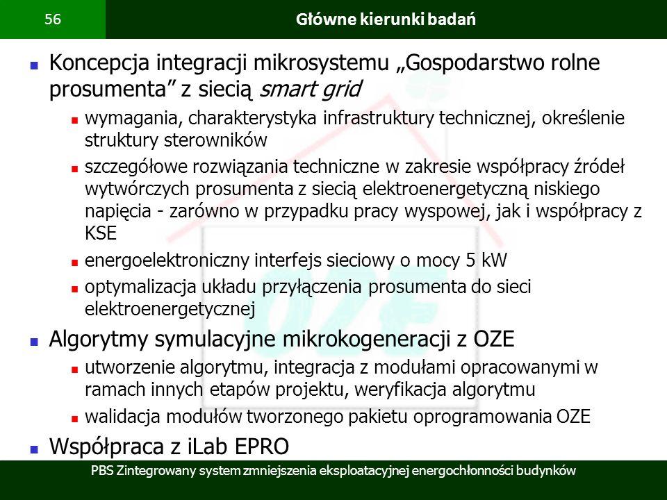 PBS Zintegrowany system zmniejszenia eksploatacyjnej energochłonności budynków 56 Główne kierunki badań Koncepcja integracji mikrosystemu Gospodarstwo