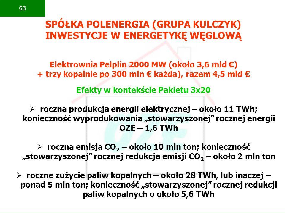 PBS Zintegrowany system zmniejszenia eksploatacyjnej energochłonności budynków 63 SPÓŁKA POLENERGIA (GRUPA KULCZYK) INWESTYCJE W ENERGETYKĘ WĘGLOWĄ El