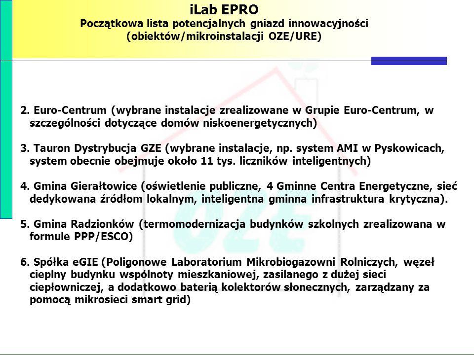 PBS Zintegrowany system zmniejszenia eksploatacyjnej energochłonności budynków 67 iLab EPRO Początkowa lista potencjalnych gniazd innowacyjności (obie