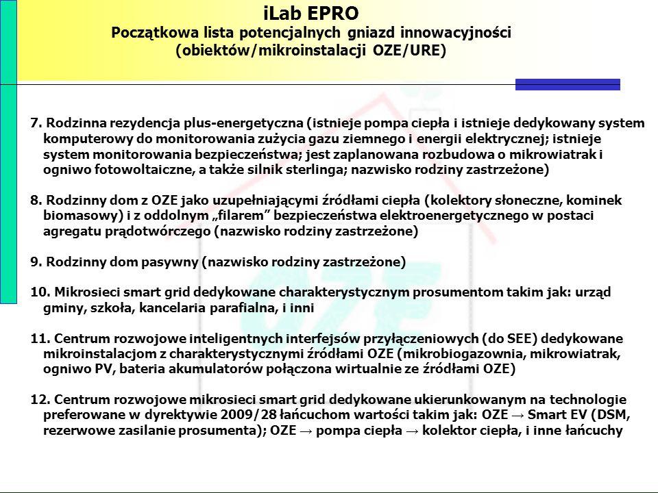 PBS Zintegrowany system zmniejszenia eksploatacyjnej energochłonności budynków 68 iLab EPRO Początkowa lista potencjalnych gniazd innowacyjności (obie
