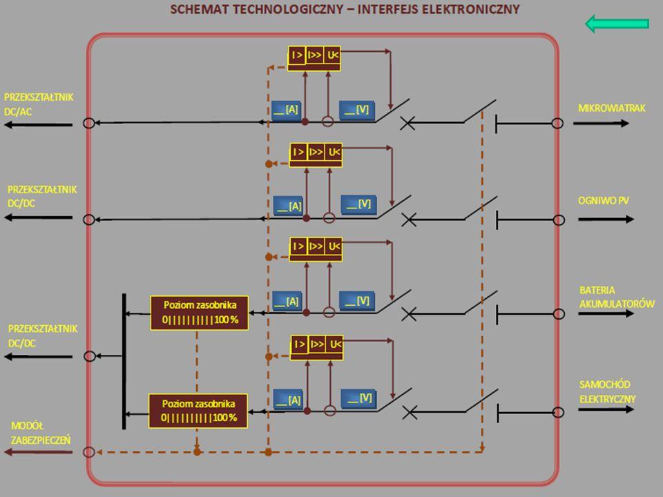 PBS Zintegrowany system zmniejszenia eksploatacyjnej energochłonności budynków 70