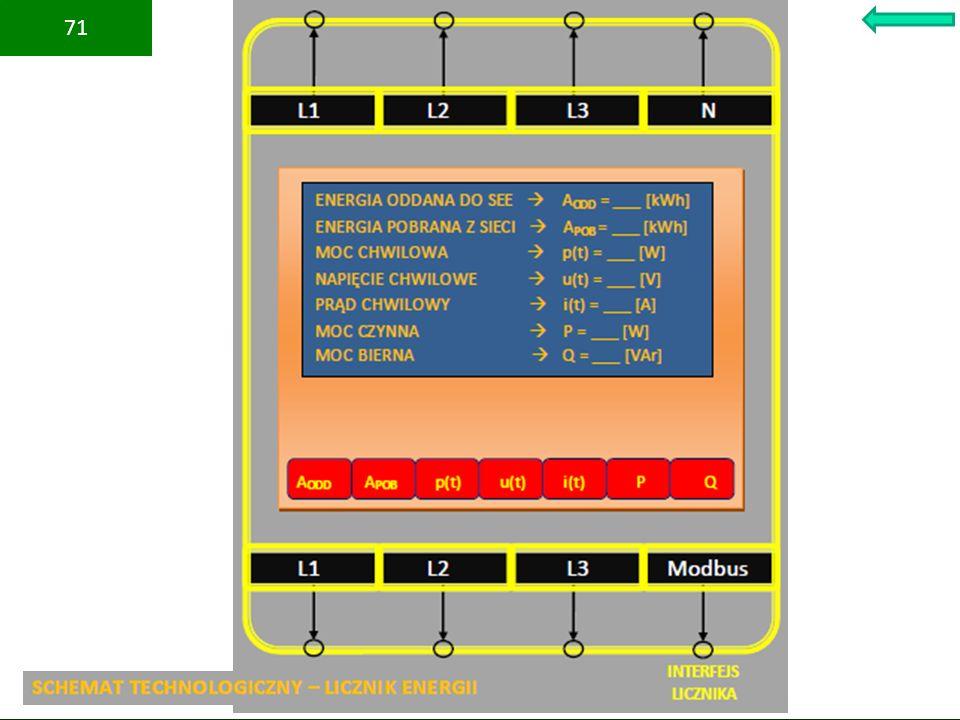 PBS Zintegrowany system zmniejszenia eksploatacyjnej energochłonności budynków 71