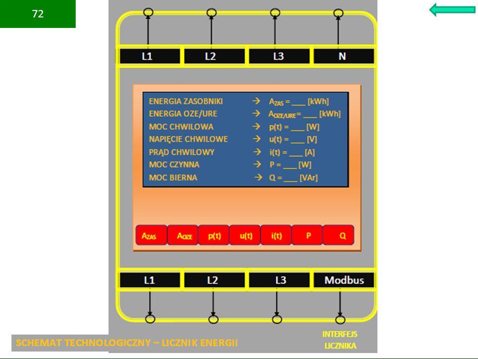 PBS Zintegrowany system zmniejszenia eksploatacyjnej energochłonności budynków 72