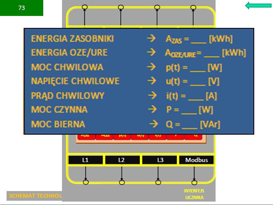 PBS Zintegrowany system zmniejszenia eksploatacyjnej energochłonności budynków 73