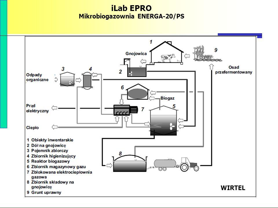 PBS Zintegrowany system zmniejszenia eksploatacyjnej energochłonności budynków 74 iLab EPRO Mikrobiogazownia ENERGA-20/PS WIRTEL