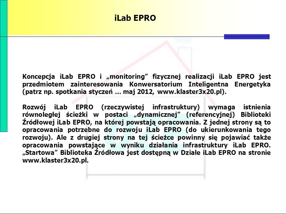 PBS Zintegrowany system zmniejszenia eksploatacyjnej energochłonności budynków 82 Koncepcja iLab EPRO i monitoring fizycznej realizacji iLab EPRO jest